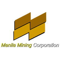 manila mining corporation stock analysis